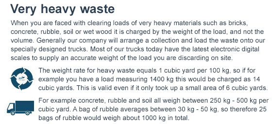 Low Prices on Waste Removal in Tufnell Park